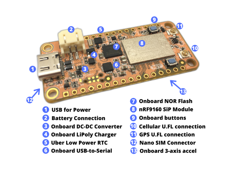 Labeled picture of nRF9160 Feather v4