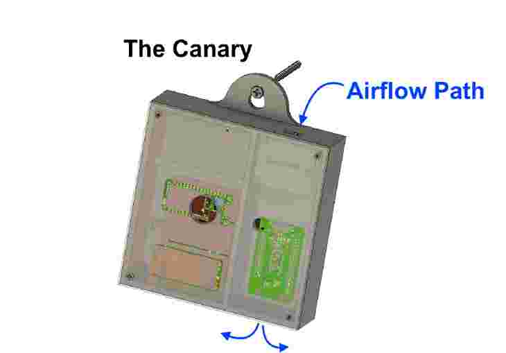 The Canary Airflow